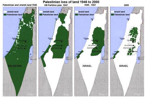 palestinian-loss-of-land.jpg