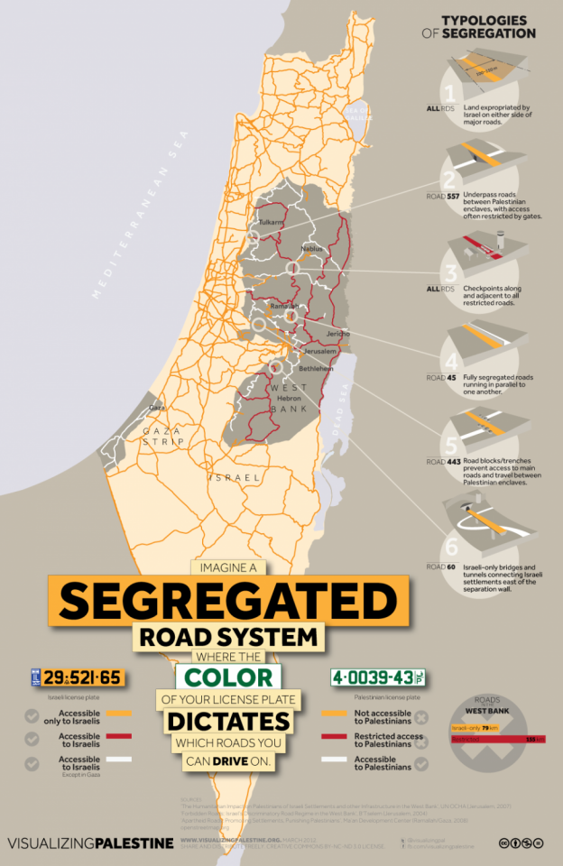 segregated-roads-2012-05-28.png